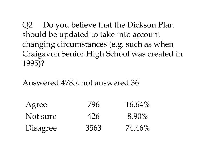 Q2	Do you believe that the Dickson Plan should be updated to take into account changing circumstances (e.g. such as when Craigavon Senior High School was created in 1995)?