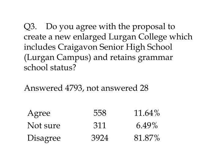 Q3. 	Do you agree with the proposal to create a new enlarged Lurgan College which includes Craigavon Senior High School (Lurgan Campus) and retains grammar school status?