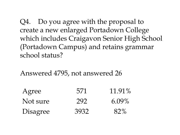 Q4.	Do you agree with the proposal to create a new enlarged Portadown College which includes Craigavon Senior High School (Portadown Campus) and retains grammar school status?