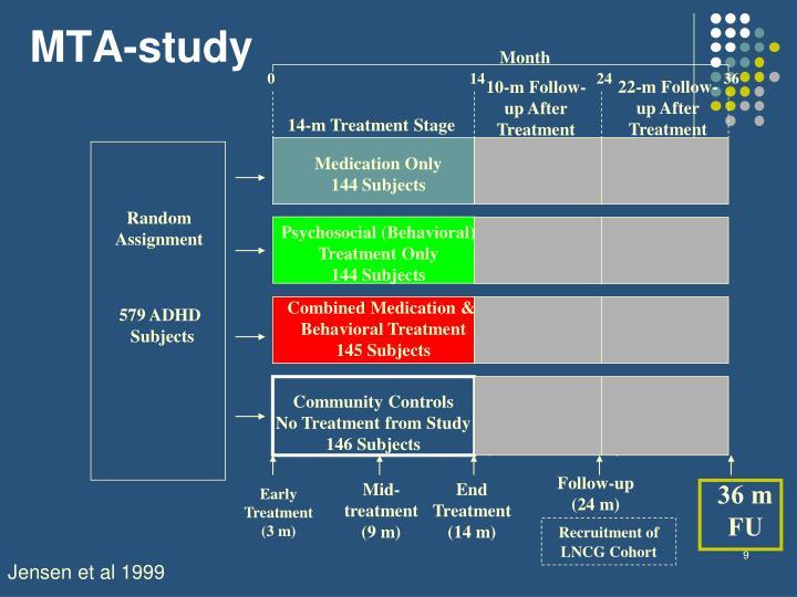 MTA-study