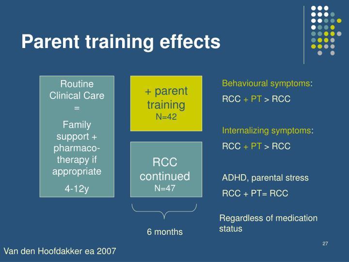 Parent training effects