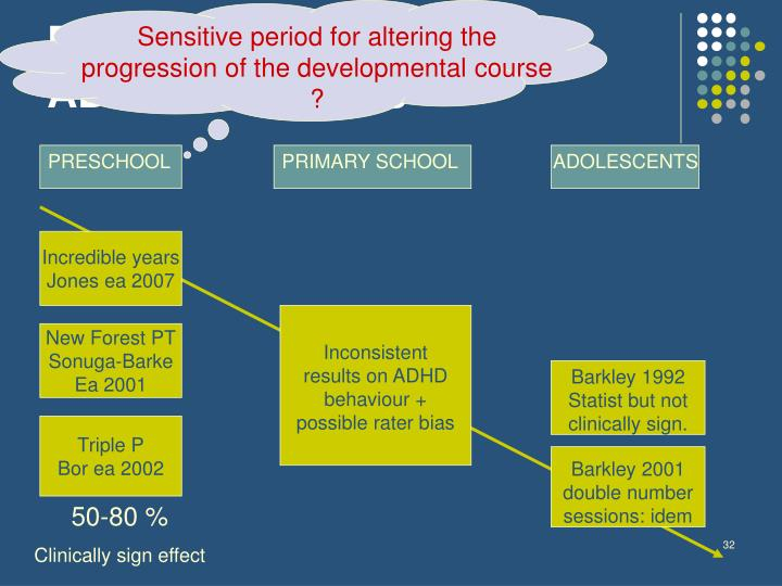 Parent-training effects on ADHD behaviours