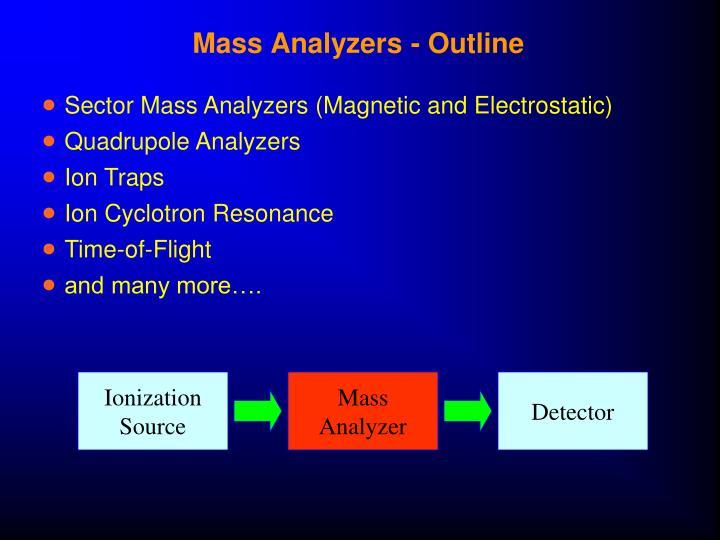 Mass Analyzers - Outline