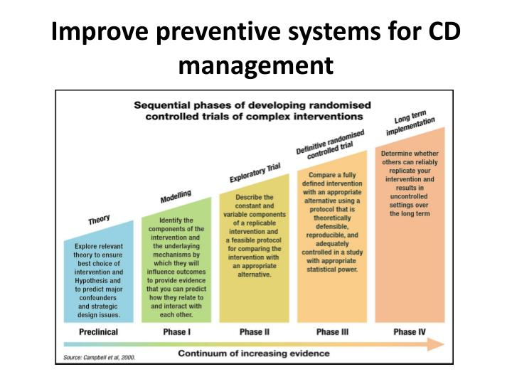 Improve preventive systems for CD management