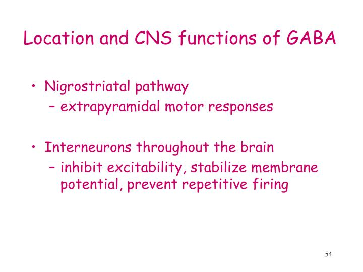 Location and CNS functions of GABA