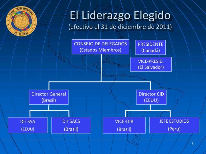 CONSEJO DE DELEGADOS