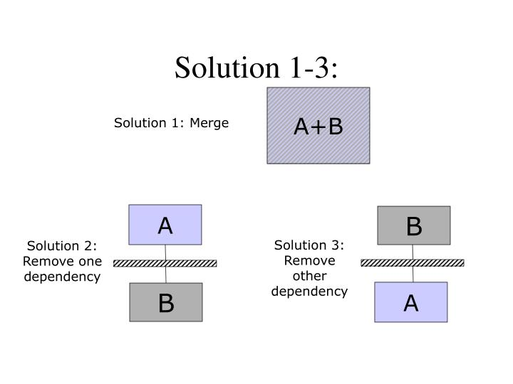 Solution 1-3: