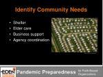 identify community needs1