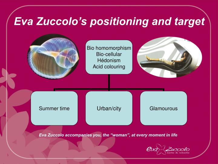 Eva Zuccolo's positioning and target
