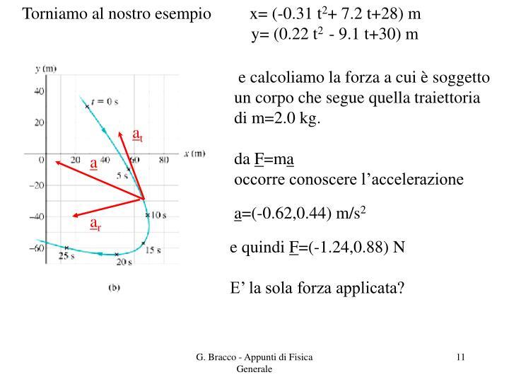 Torniamo al nostro esempio         x= (-0.31 t
