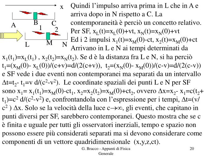Quindi l'impulso arriva prima in L che in A e arriva dopo in N rispetto a C. La contemporaneità è perciò un concetto relativo.