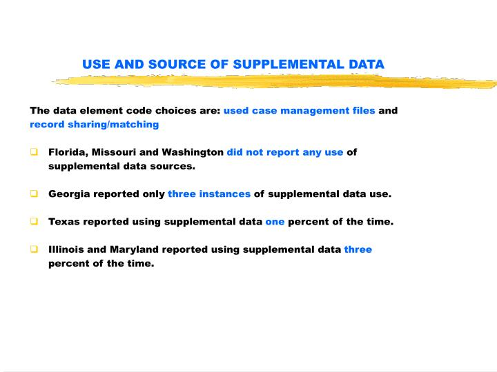 USE AND SOURCE OF SUPPLEMENTAL DATA