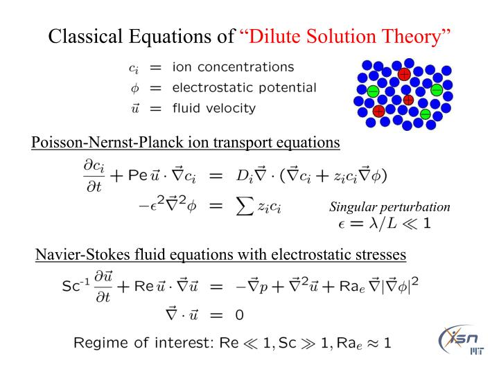 Classical Equations of