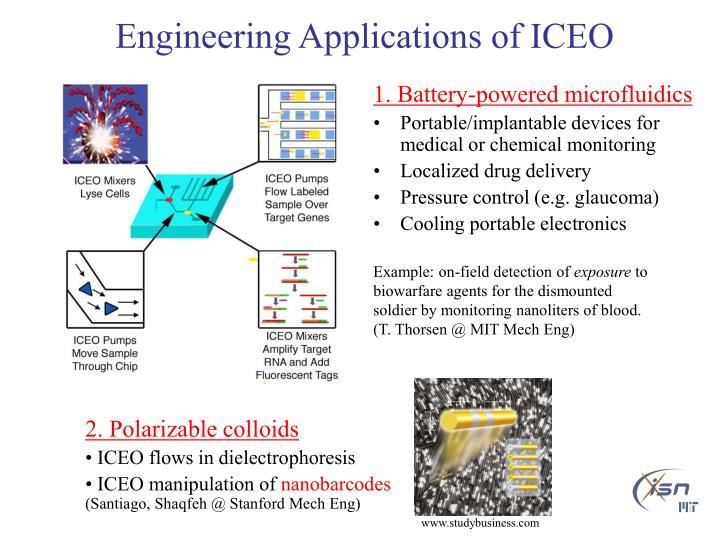 Engineering Applications of ICEO