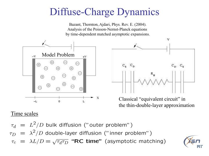 Diffuse-Charge Dynamics