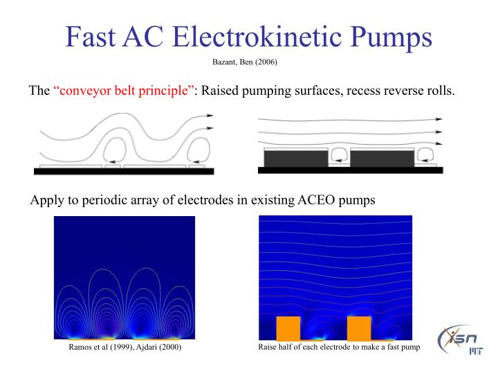 Fast AC Electrokinetic Pumps