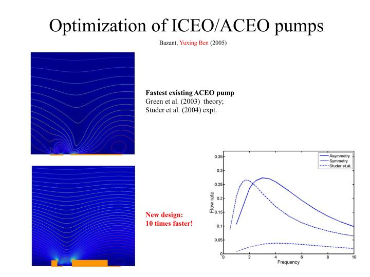 Optimization of ICEO/ACEO pumps