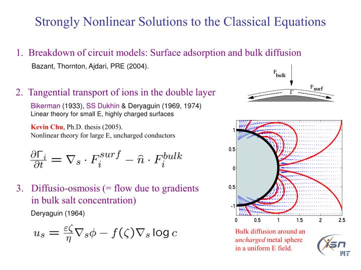 Strongly Nonlinear Solutions to the Classical Equations