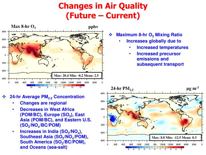 Changes in Air Quality
