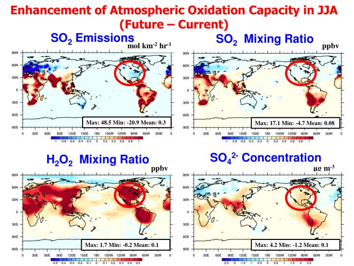 Enhancement of Atmospheric Oxidation Capacity in JJA