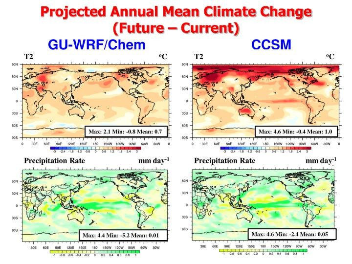 Projected Annual Mean Climate Change