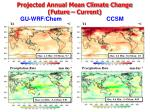 projected annual mean climate change future current
