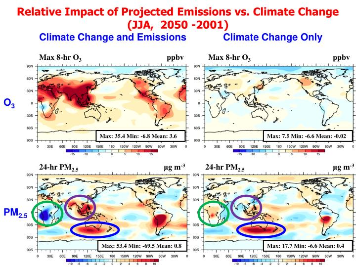 Relative Impact of Projected Emissions vs. Climate Change