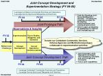 joint concept development and experimentation strategy fy 04 05