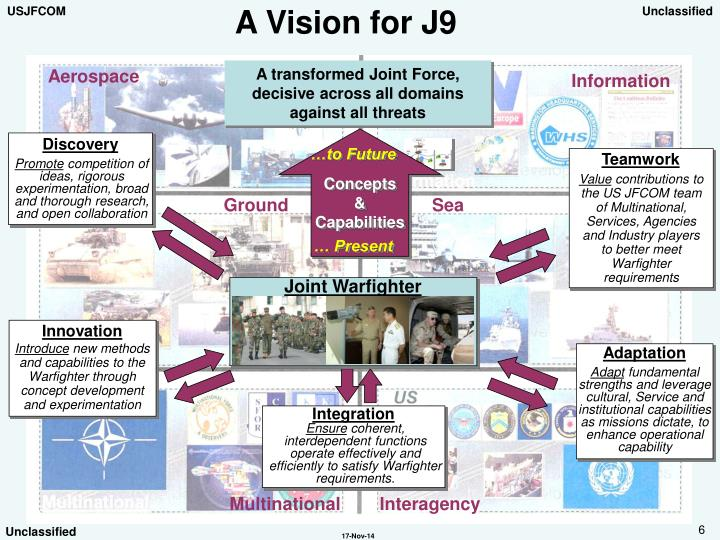 A Vision for J9
