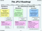 the jfi 2 roadmap