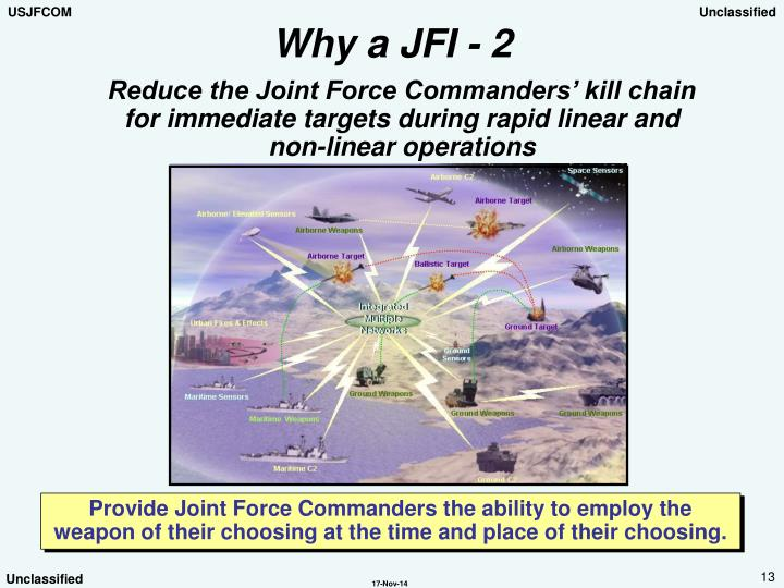 Provide Joint Force Commanders the ability to employ the weapon of their choosing at the time and place of their choosing.