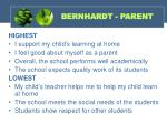 bernhardt parent