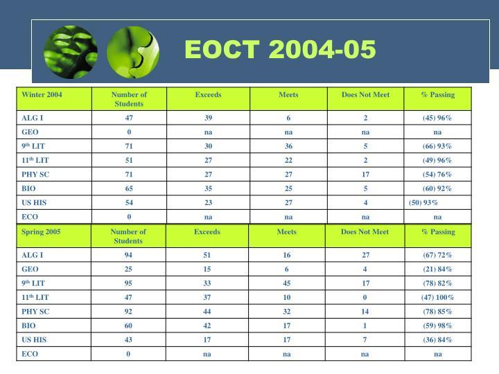 EOCT 2004-05