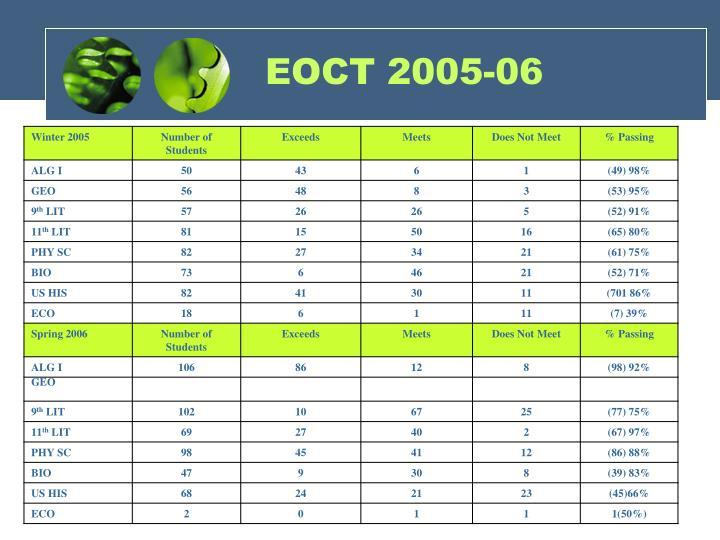 EOCT 2005-06
