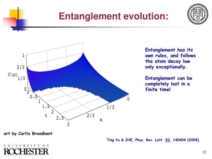 Entanglement evolution: