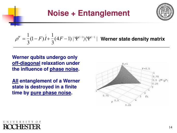 Noise + Entanglement