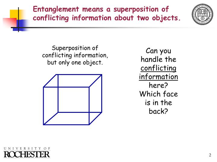 Superposition of  conflicting information, but only one object.