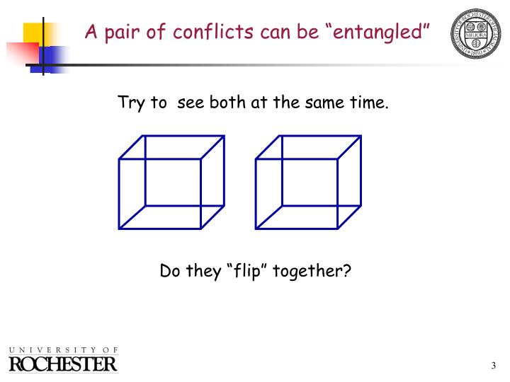 """A pair of conflicts can be """"entangled"""""""