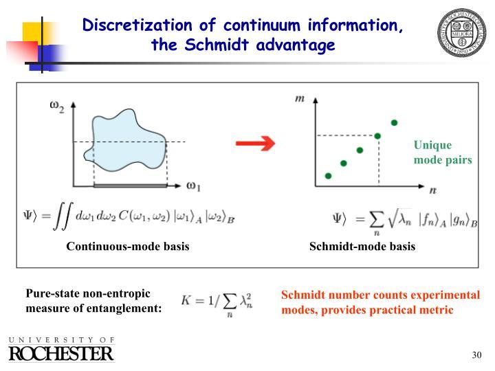 Discretization of continuum information,