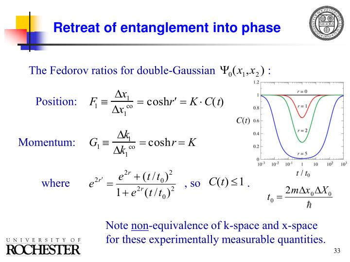 Retreat of entanglement into phase