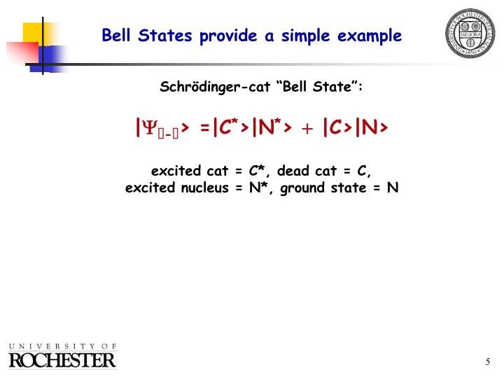 Bell States provide a simple example