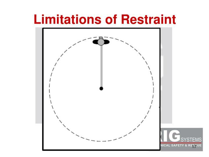 Limitations of Restraint
