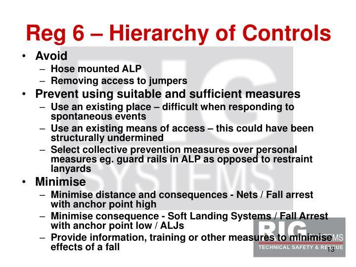 Reg 6 – Hierarchy of Controls