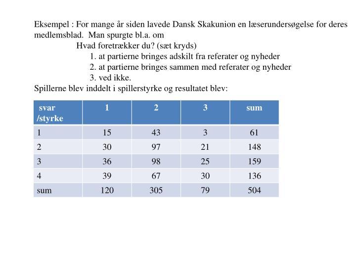 Eksempel : For mange år siden lavede Dansk Skakunion en læserundersøgelse for deres