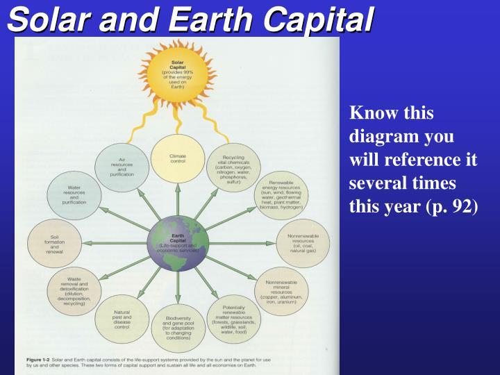 Solar and Earth Capital