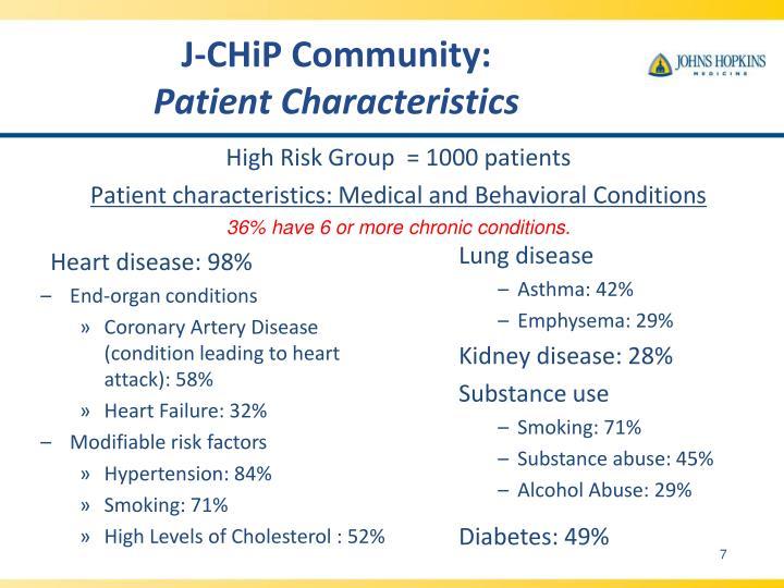 J-CHiP Community: