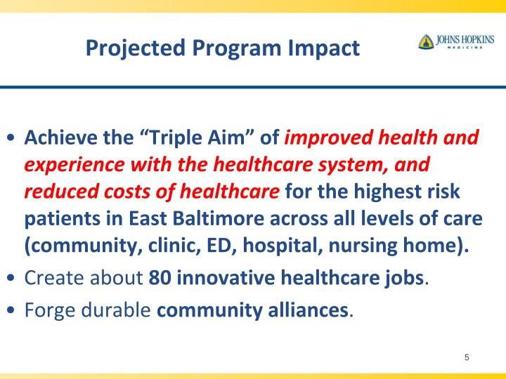 Projected Program Impact