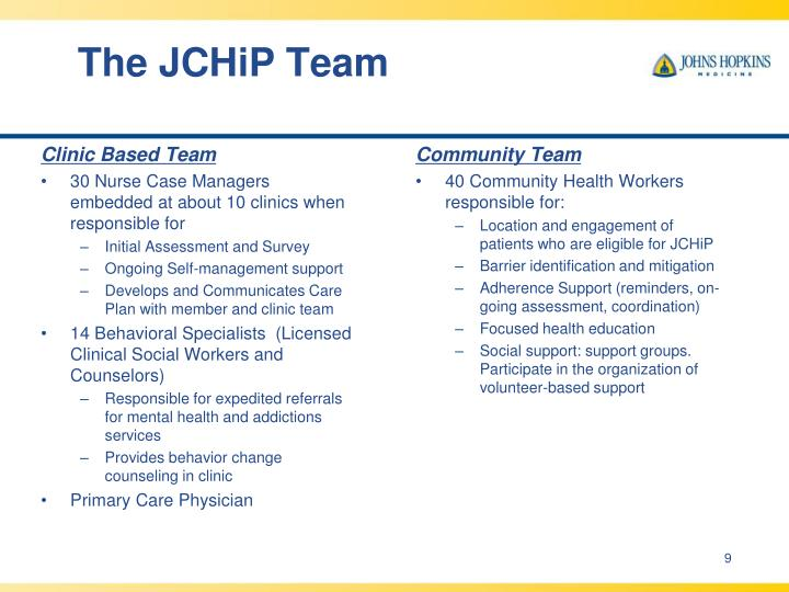 The JCHiP Team