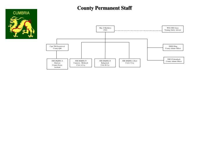 County Permanent Staff