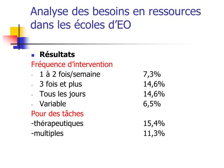 Analyse des besoins en ressources dans les écoles d'EO
